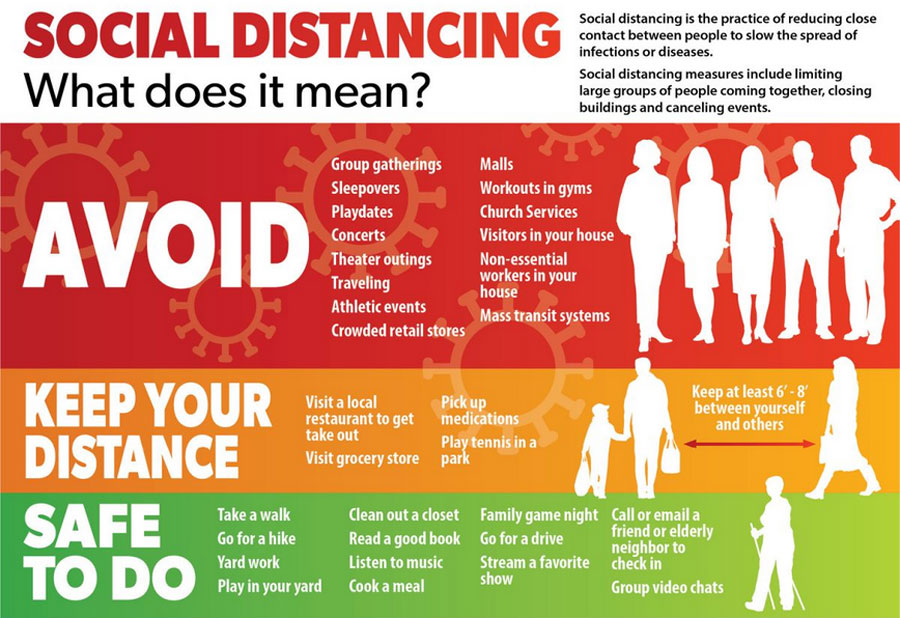 Social Distancing Information Guide